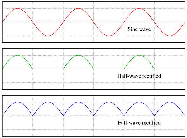 Rectifiers_tab_pic
